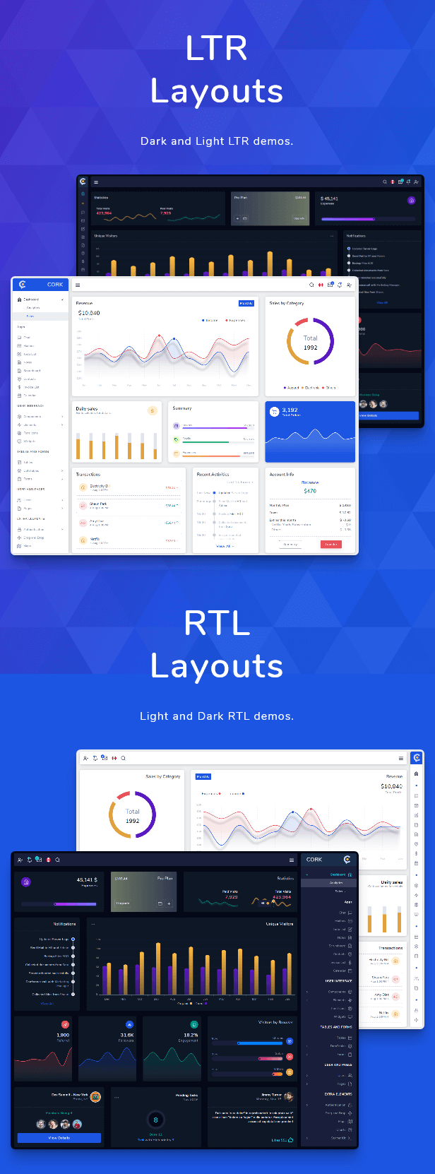 Cork - HTML and Laravel Bootstrap Admin Dashboard Template - 5